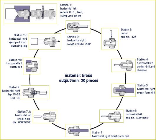 AR Filtrazioni Filtrazione nebbie oleose | TRANSFERMASCHINEN